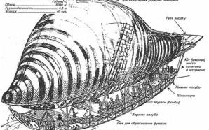 Аэростат 1812 года